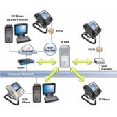 Khảo sát thiết kế và thi công mạng điện thoại